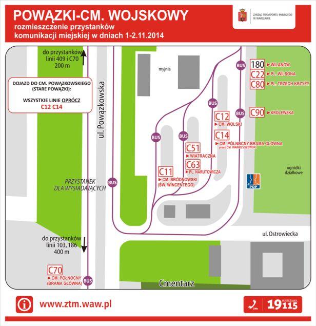Rozmieszczenie przystanków ZTM przy Powązkach ZTM